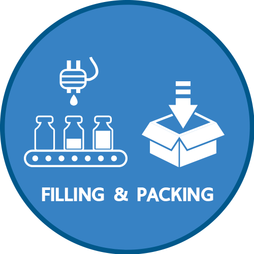 Filling and Packing Services for skincare and cosmetics in Thailand