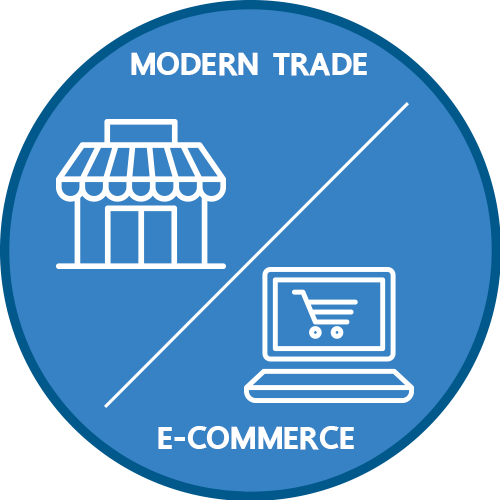 Distribution Supports for cosmetic brand owners - Modern Trade and Ecommerce in Thailand
